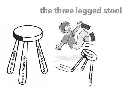 wobbly stool