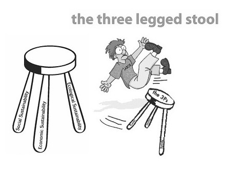 wobbly stool